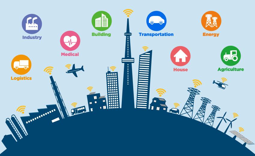 Las mil y una aplicaciones del Internet de las Cosas - IoT ...