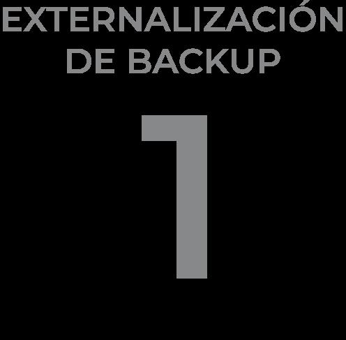 1 externalizacion - Seguridad de la Información