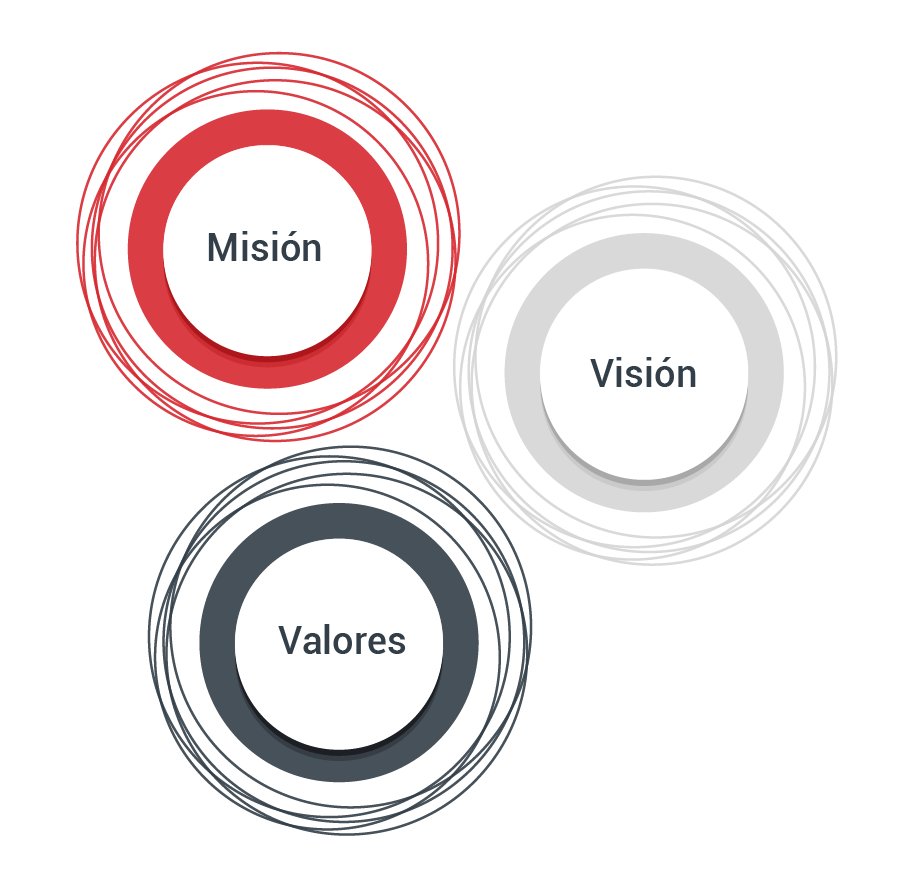 mision vision valores2 01 - Qué es Cistec