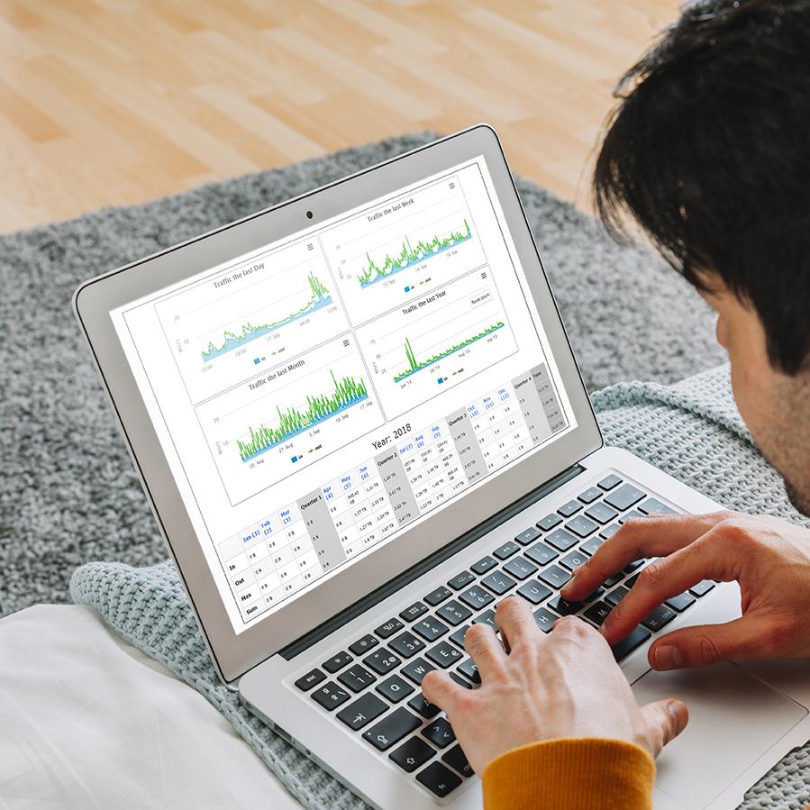 monitorizaciónplanificacion  - Monitorización Avanzada