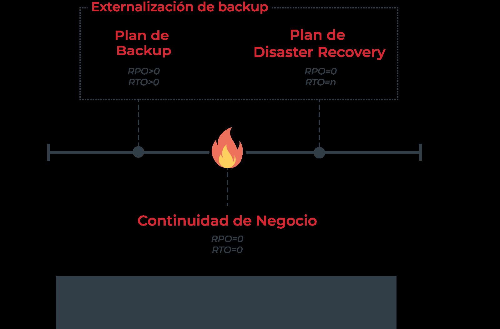 plancontingencia continuidadnegocio - Plan de Continuidad de Negocio