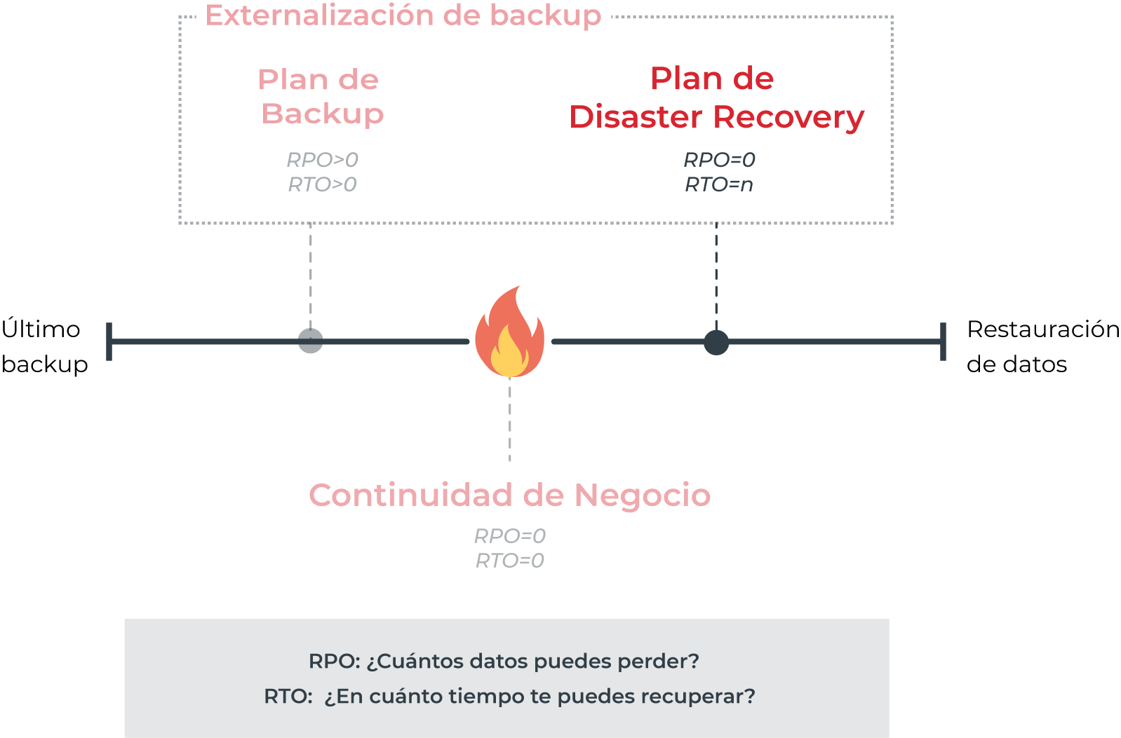 plancontingencia dr 1 - Plan de Disaster Recovery